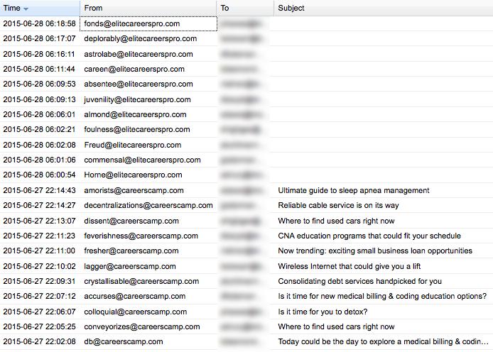 1-Email list of careercamp and elitecareerspro