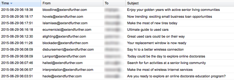 6-extendfurther-list of email spam