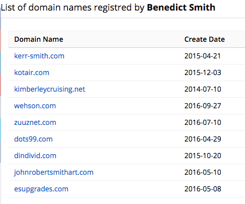 8-domains-to-benedict-smith